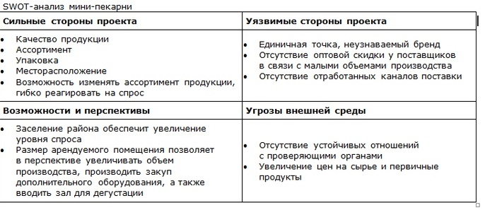 Бизнес план месторасположение план бизнес плана автосервиса