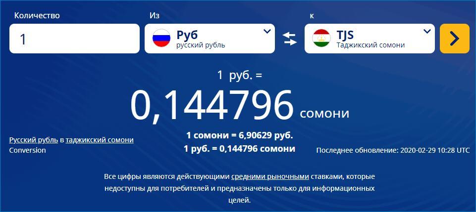 Какие деньги в Таджикистане